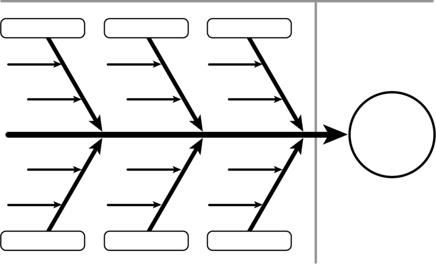 Blank Fish Diagram