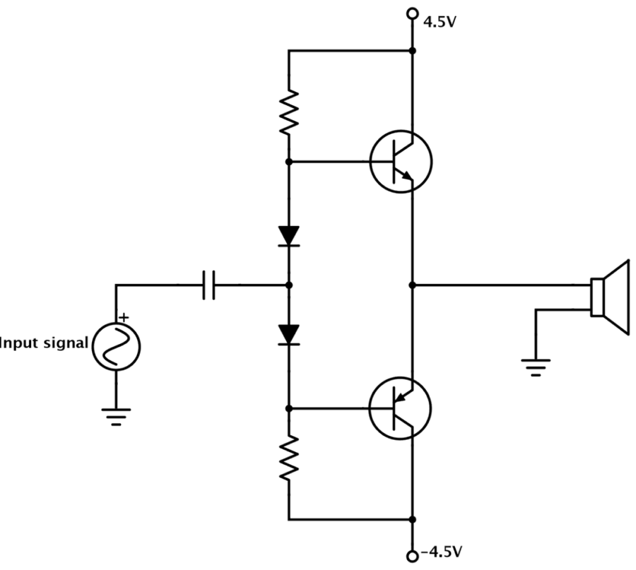Simple circuit diagrams beginners