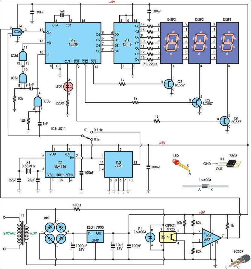 Wire diagram template