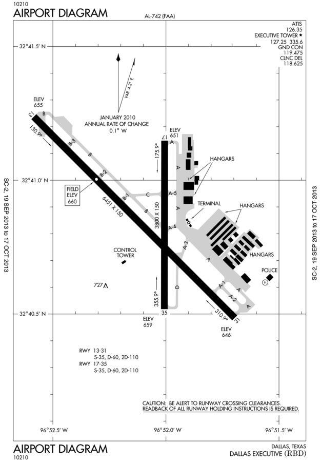 Airport Diagram for Pilots