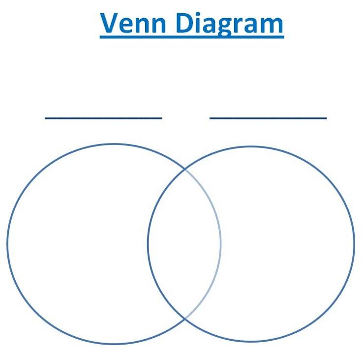 ven diagram worksheet