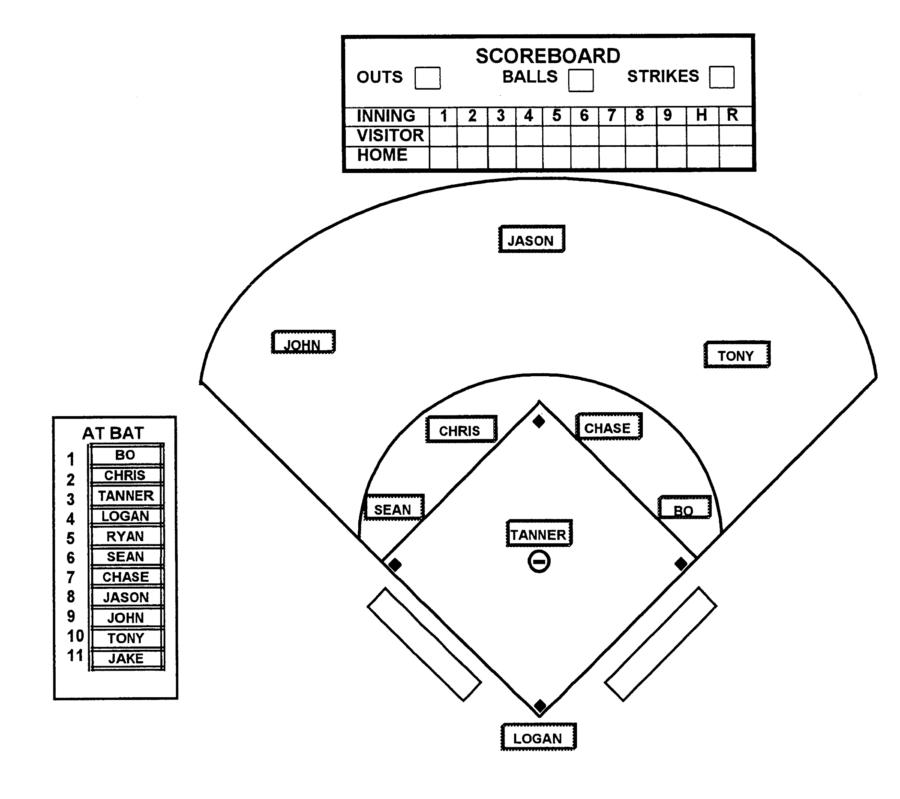 Baseball Field Diagram Printable