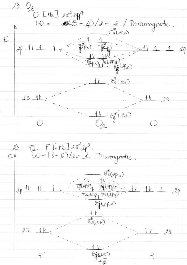 Molecular Orbital Diagram For 02 2