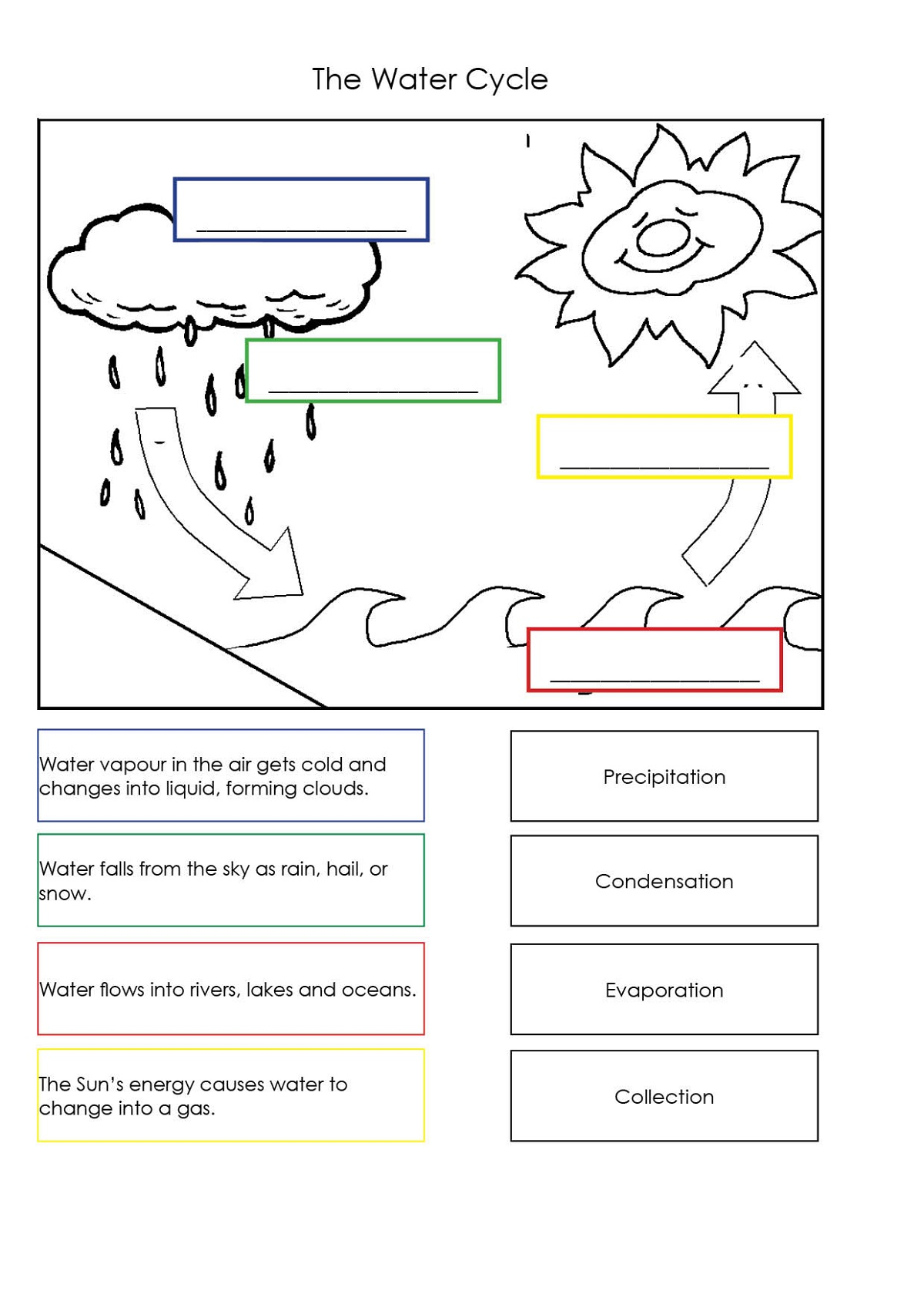 Printable Water Cycle Diagrams For Kids