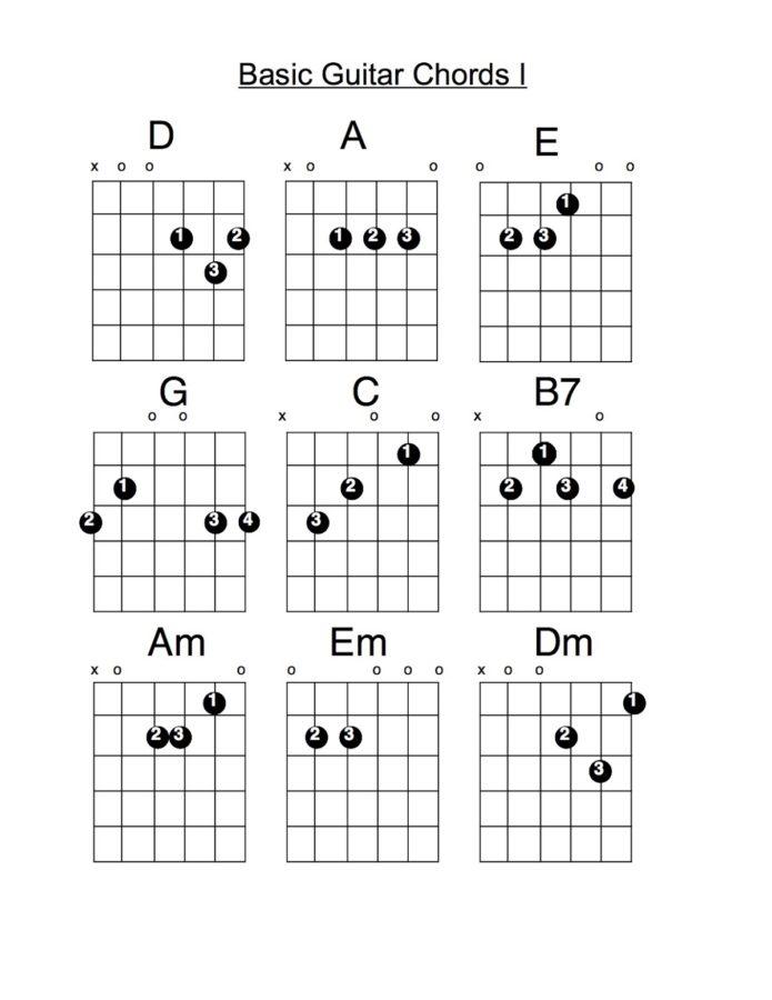 Basic Chord Diagrams