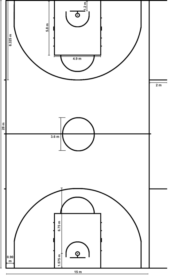 Basketball Court Diagrams Blank