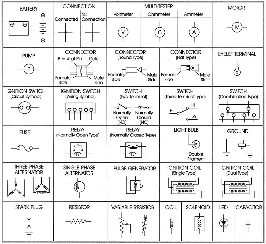 Electrical Diagram Symbols and Meanings
