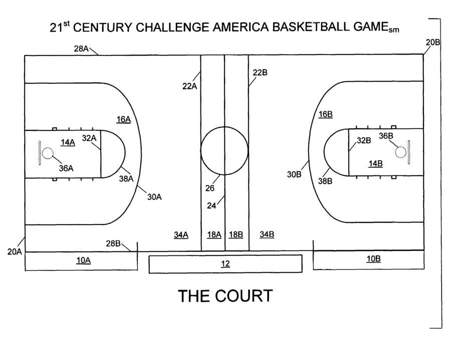 High School Basketball Court Diagrams