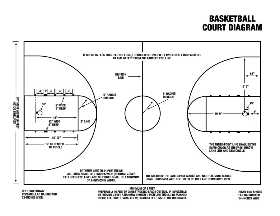 Printable Basketball Court Diagrams