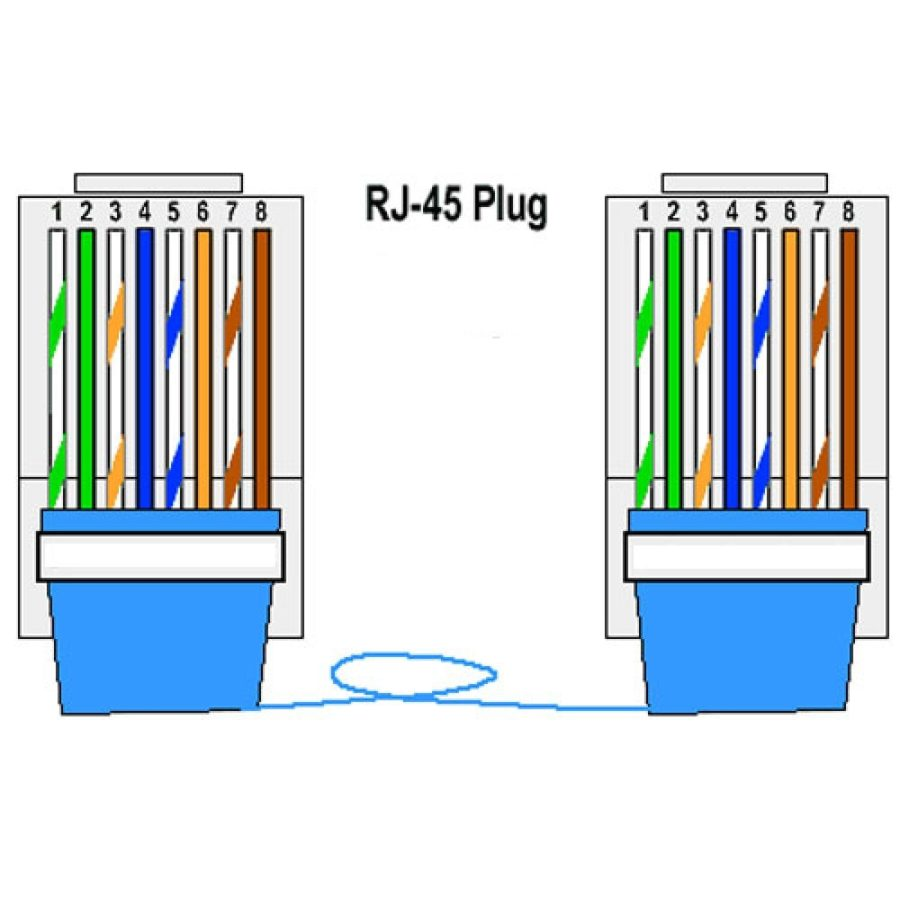 RJ45 Cat 5 Cable Diagram