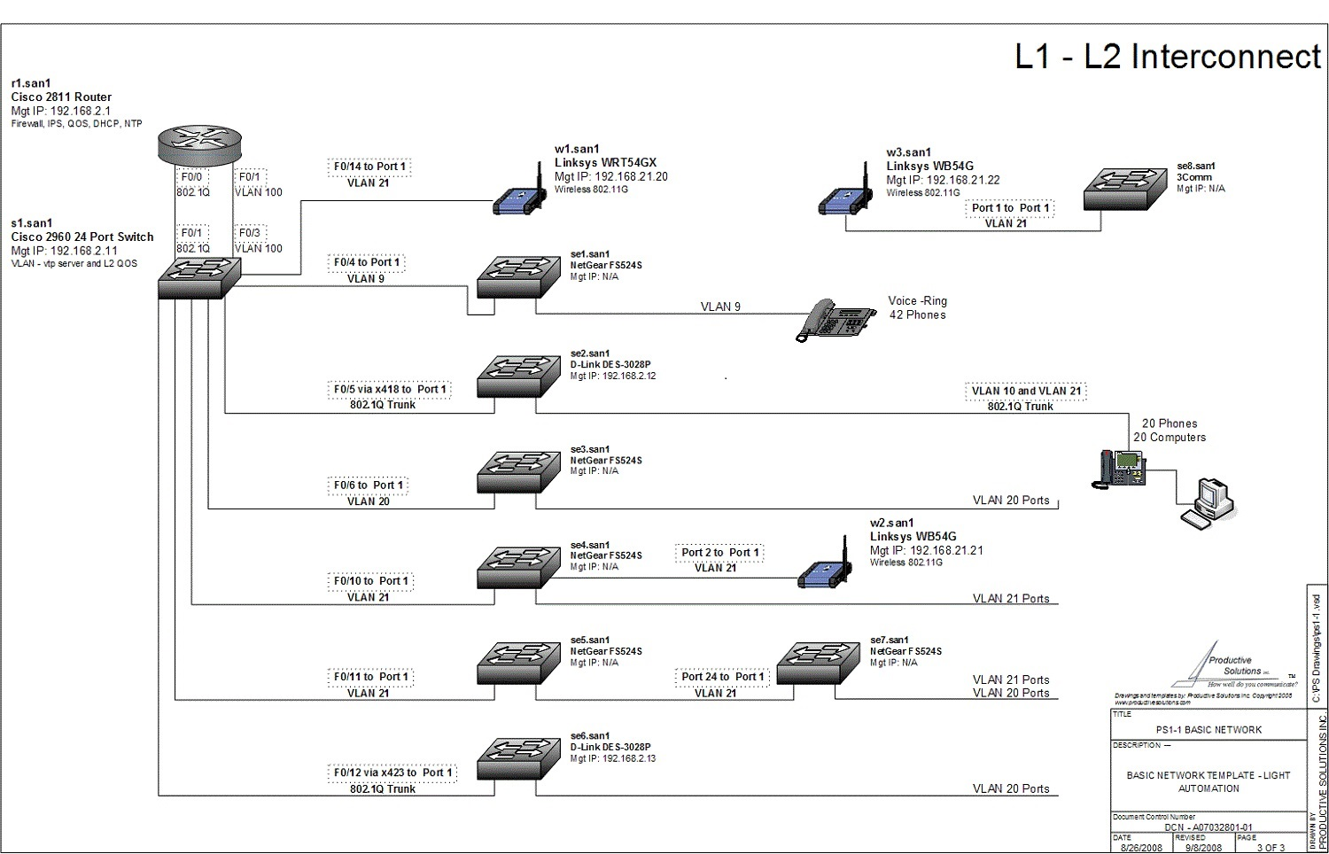 Visio Network Diagrams