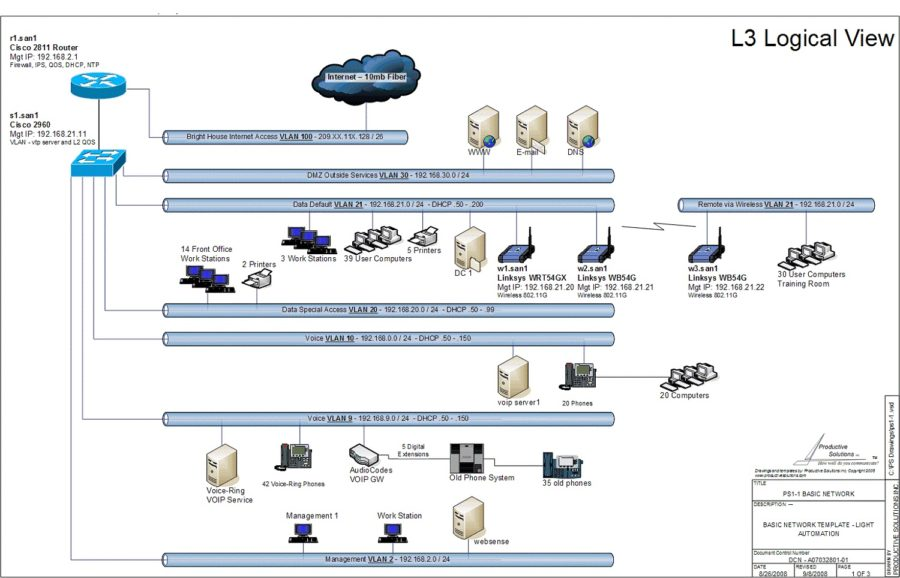 VSD Visio Network Diagram Examples