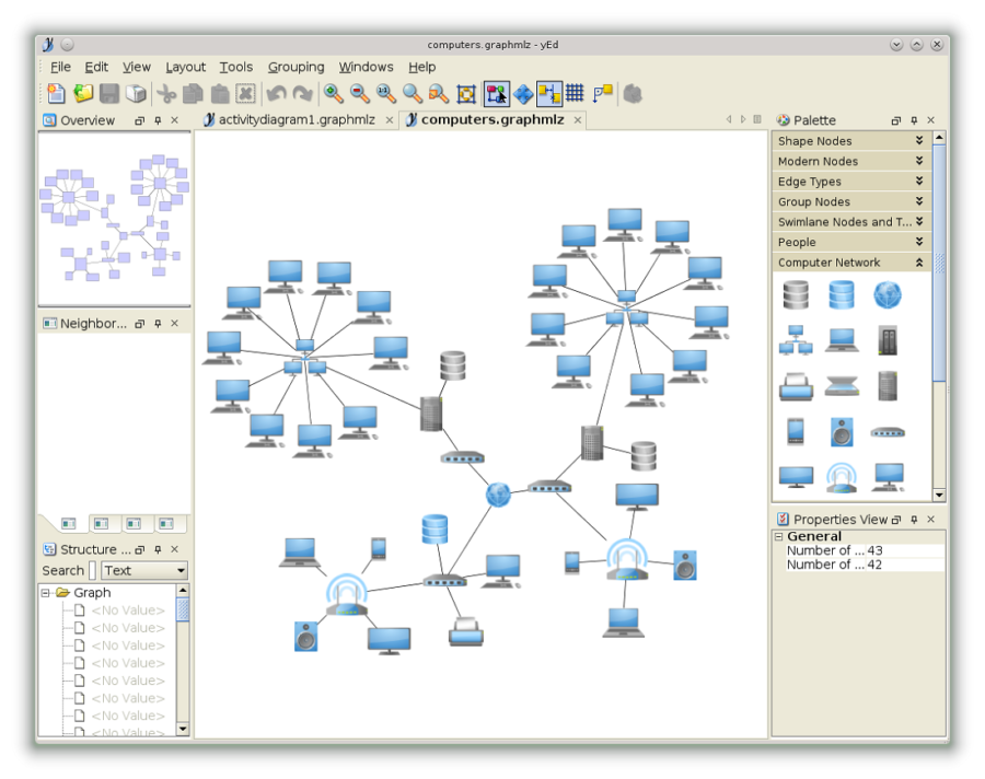 Visio Network Diagram Template