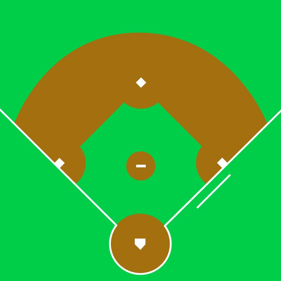 Blank Softball Field Diagram
