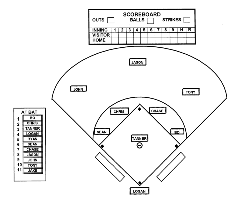 Softball Field Diagram Printable