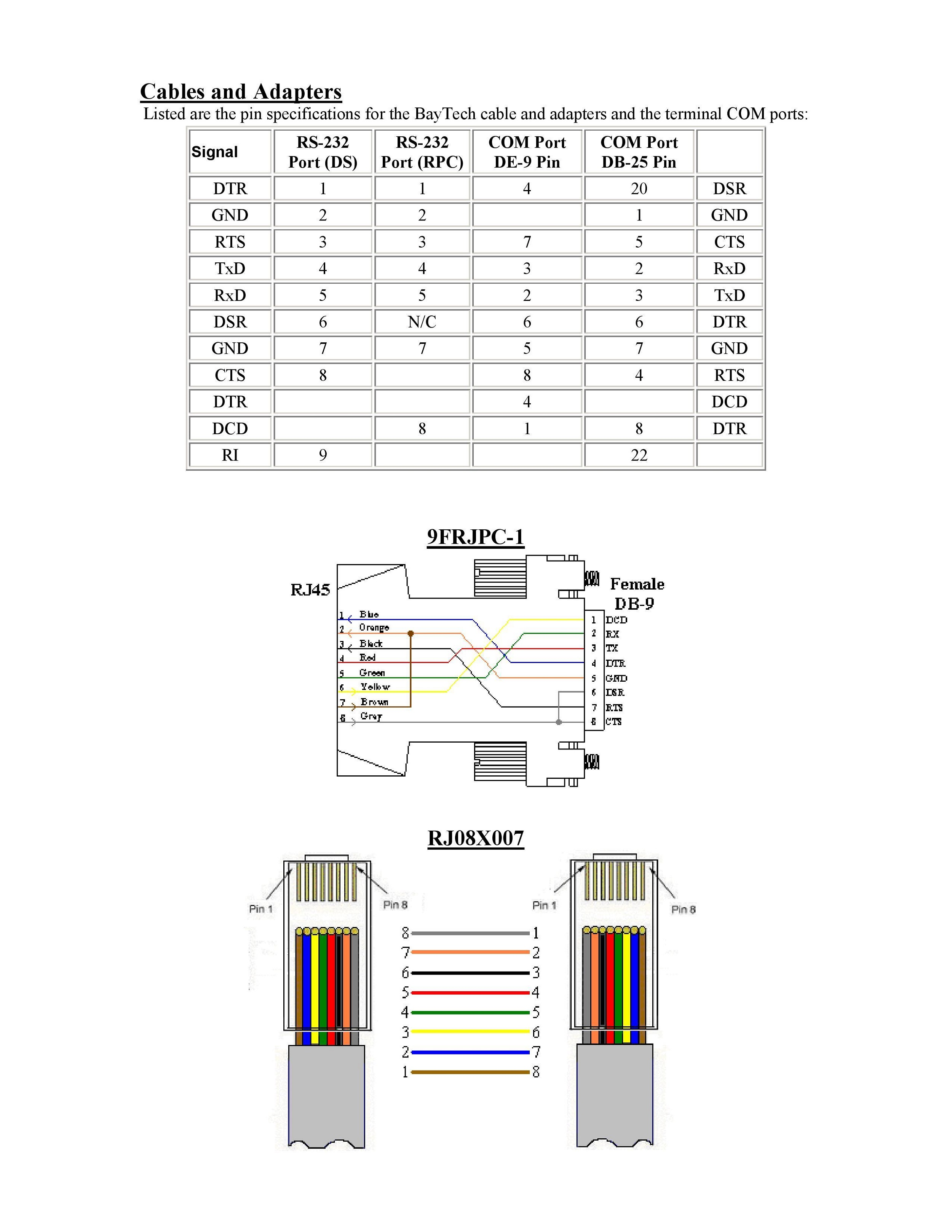 Cat5 Wiring Diagram Printable 1969 Camaro Wiring Diagram Manual Free Pdf Contuor Cukk Jeanjaures37 Fr