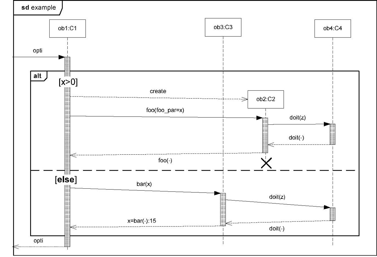 Uml Sequence Diagrams To Print