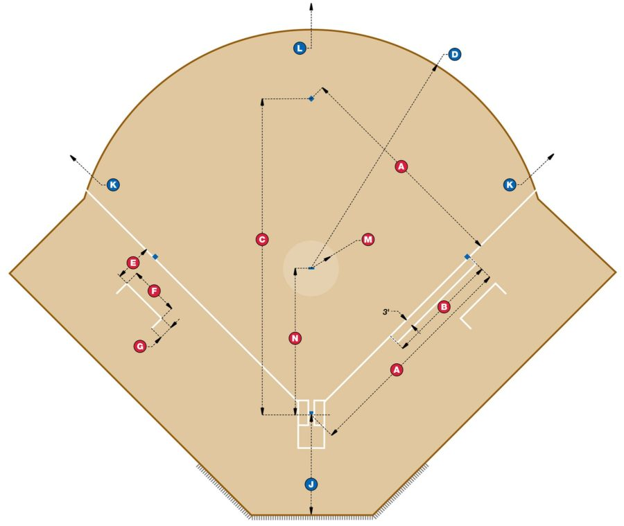 Women's Softball Field Diagram