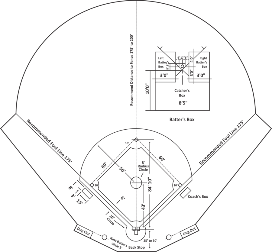 Youth Softball Field Diagram