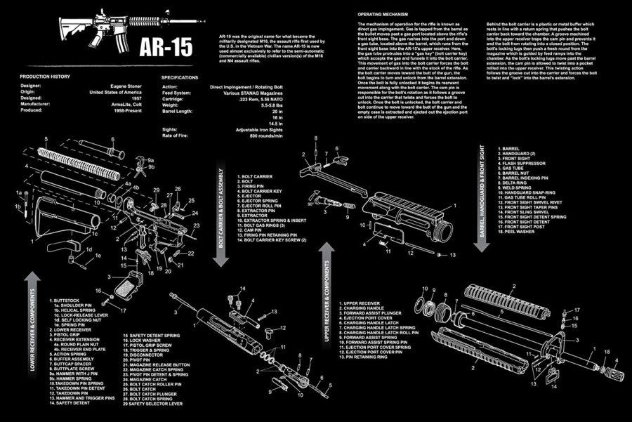 AR-15 Parts Diagram Lists