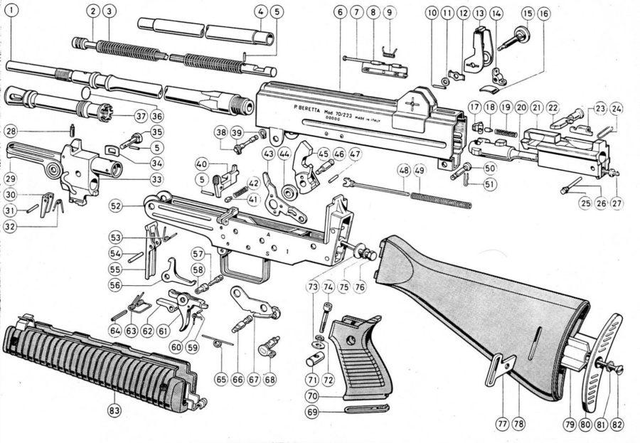 AR-15 Parts Diagram Poster