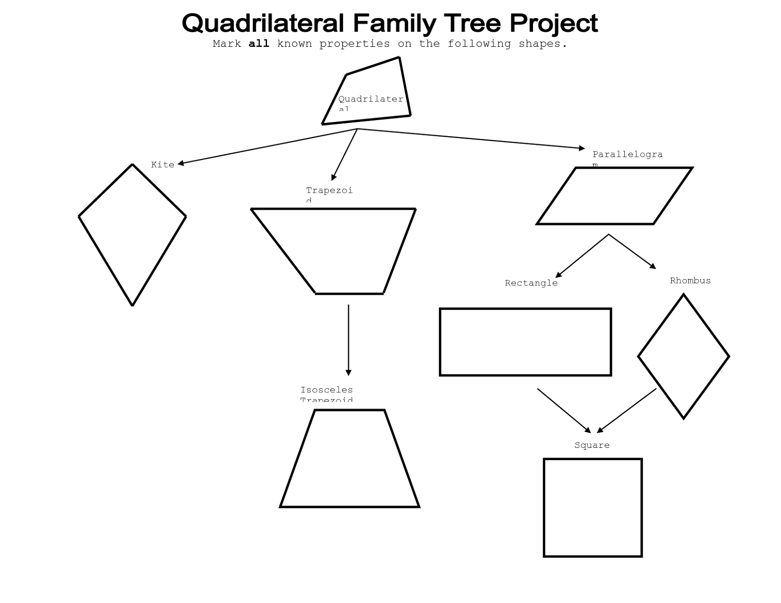 Easy Tree Diagram Worksheet