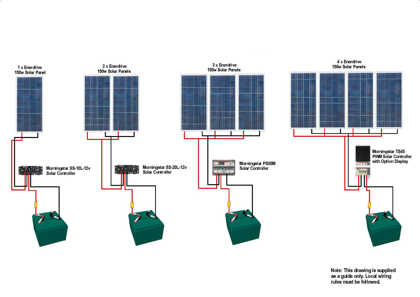 Solar Panel Diagram wiring