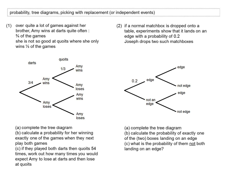Tree Diagram Probability Worksheets