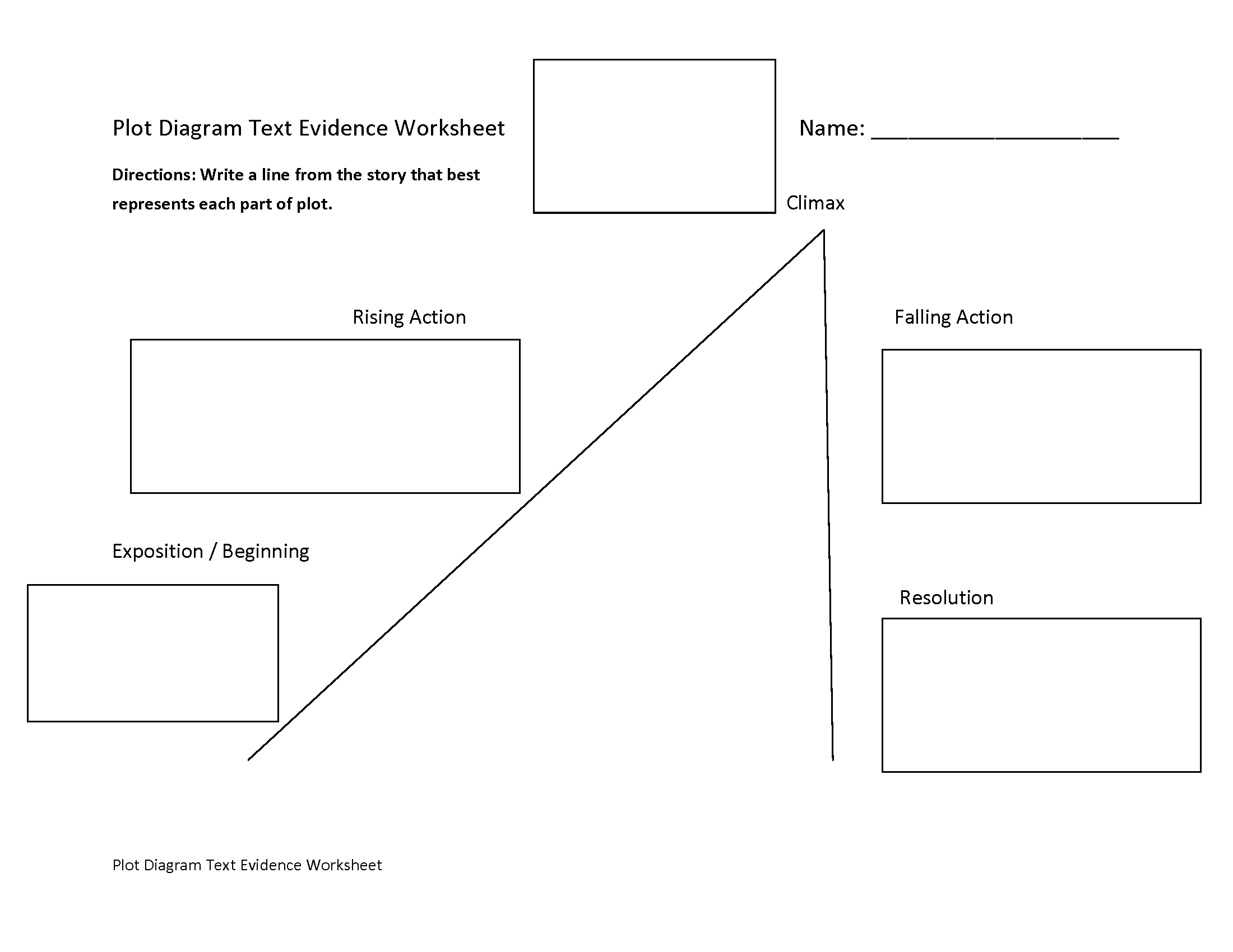 Blank Plot Diagram Template