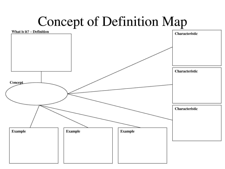 Plot Diagram Template Words