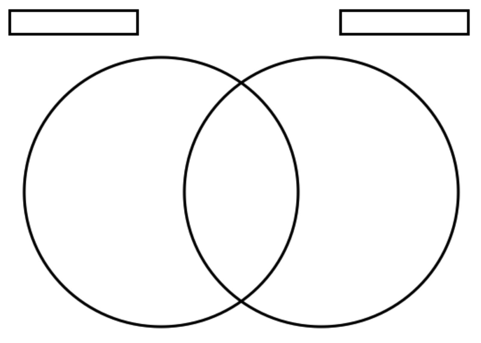 Printable Venn Plot Diagram Template