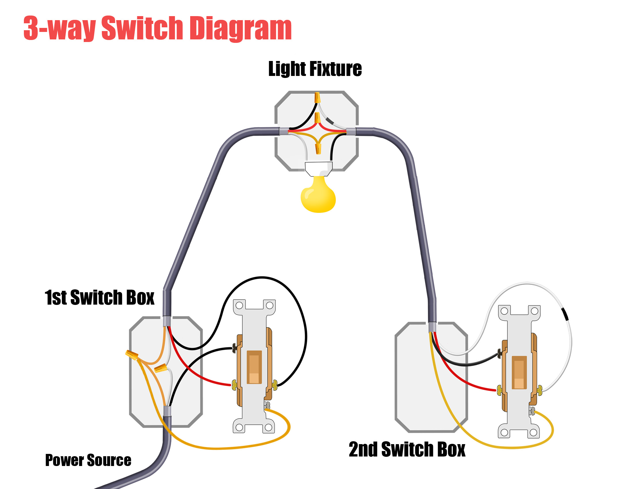 3 Way Light Switch Diagram with reg switch