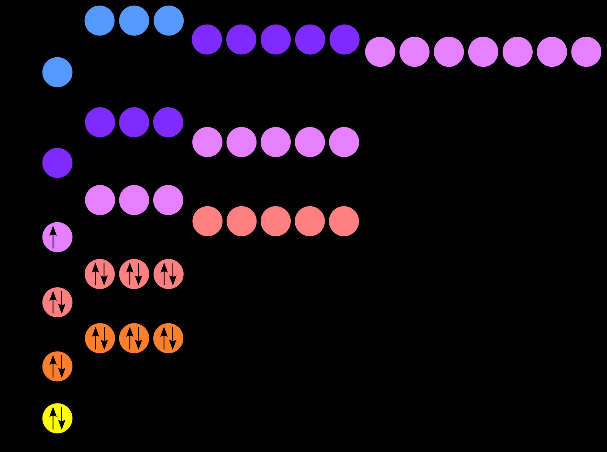 Aufbau Diagram Boxes