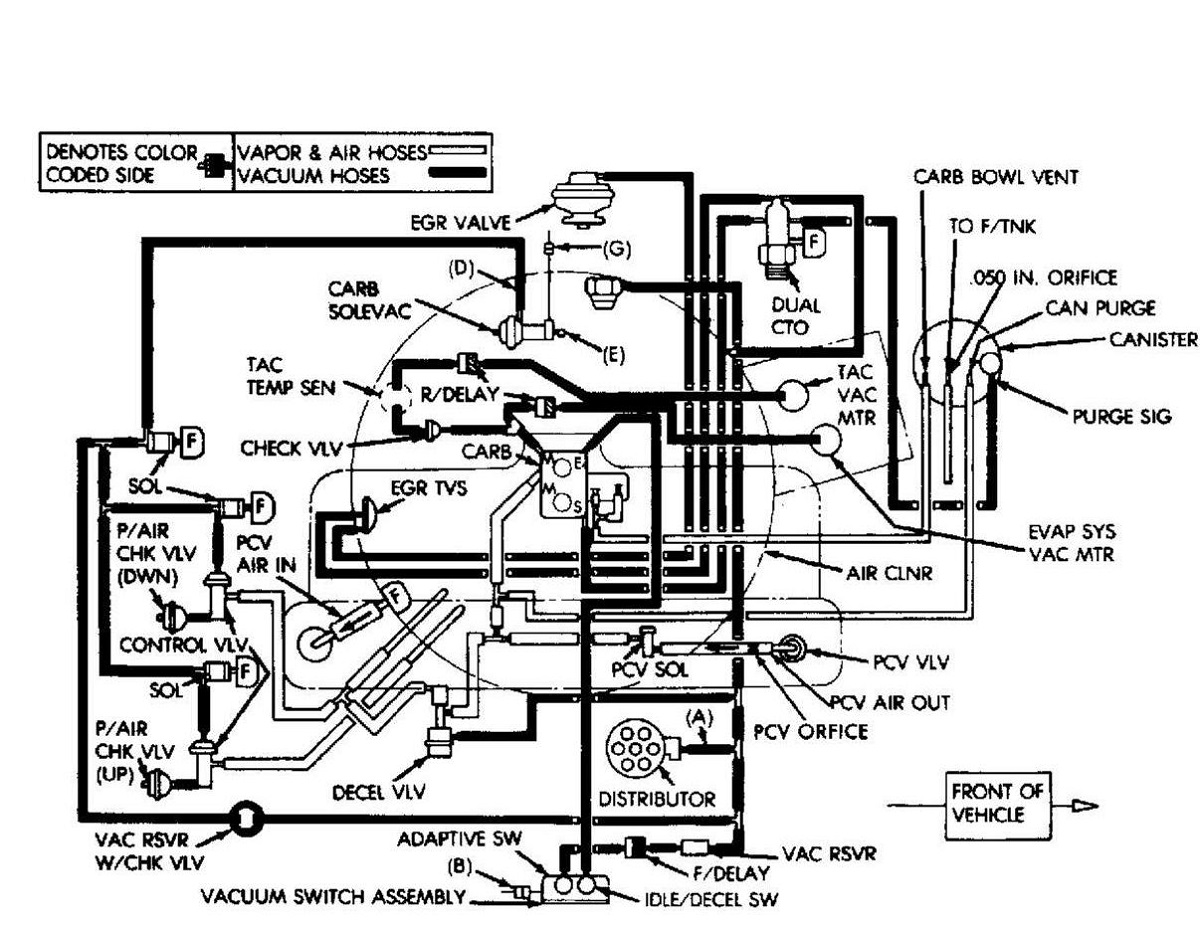 Jeep Cherokee Vacuum Diagrams