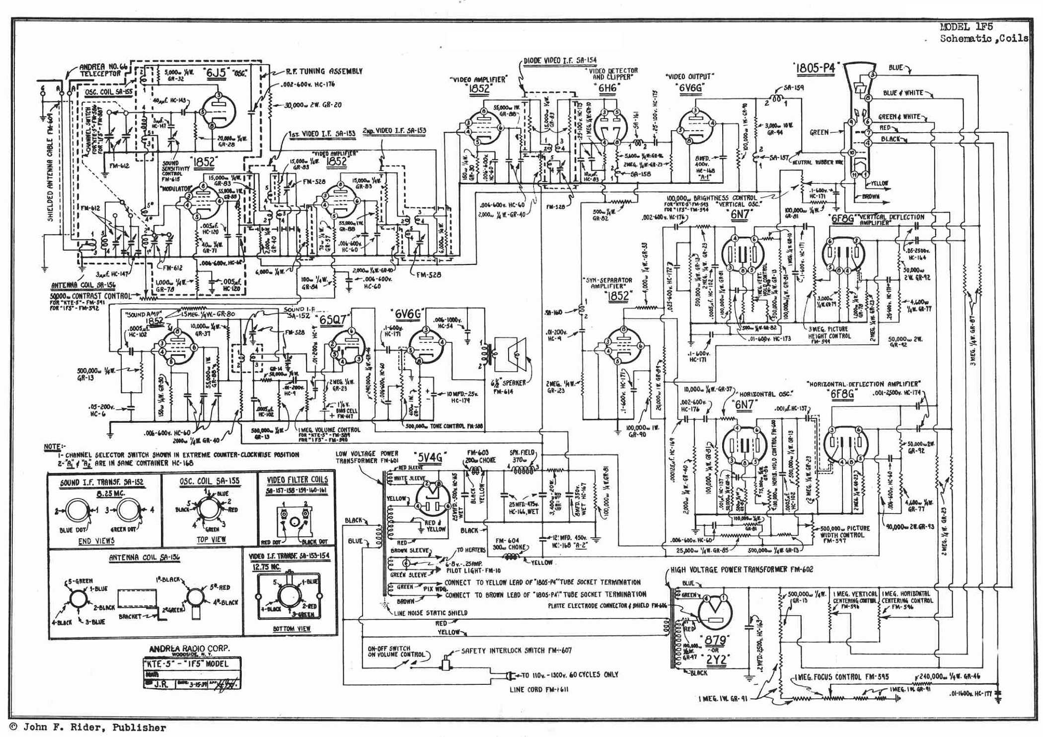 TV Diagrams Repair