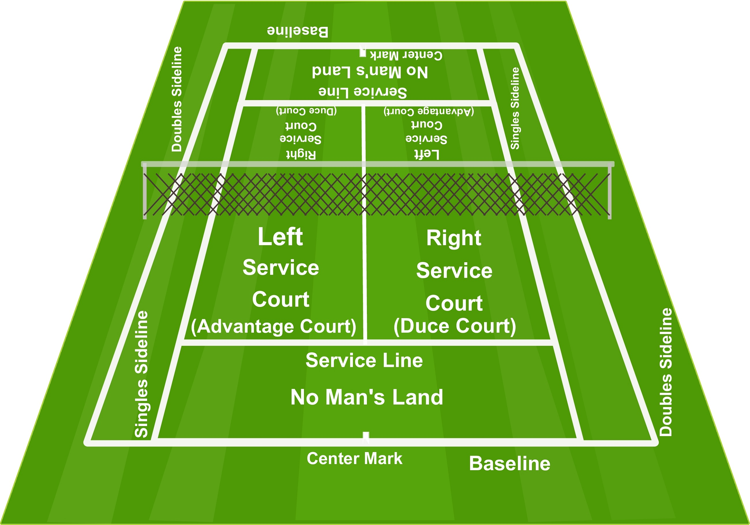 Tennis Court Diagram Labeled