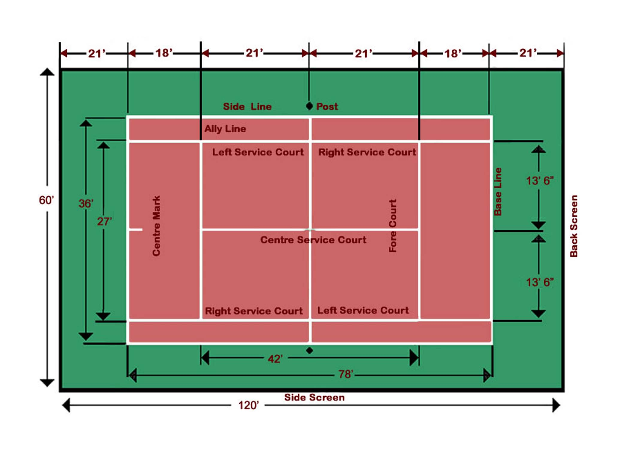 Tennis Court Diagrams