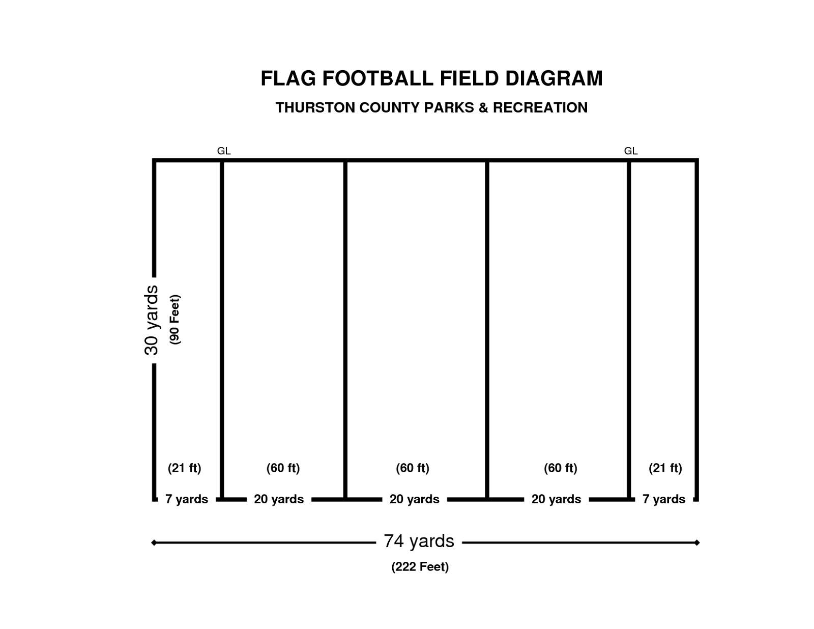 Flag Football Field Diagram