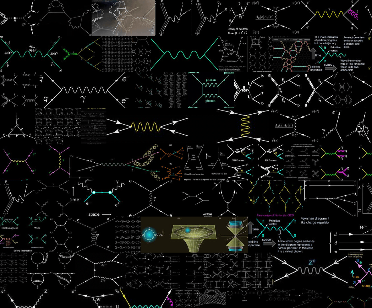 Feynman Diagrams Wallpaper