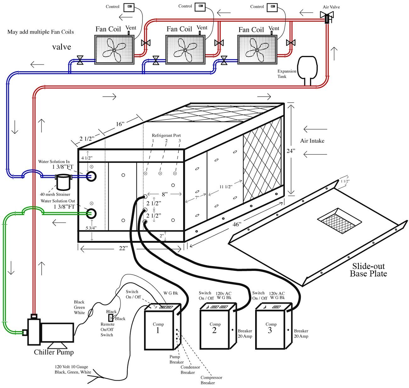 Basic HVAC System Diagram