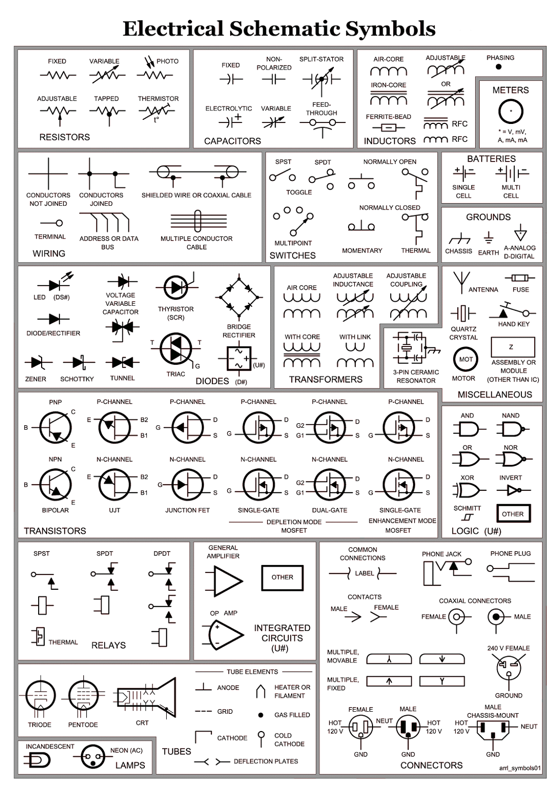 Electronic Circuit Diagram Symbols