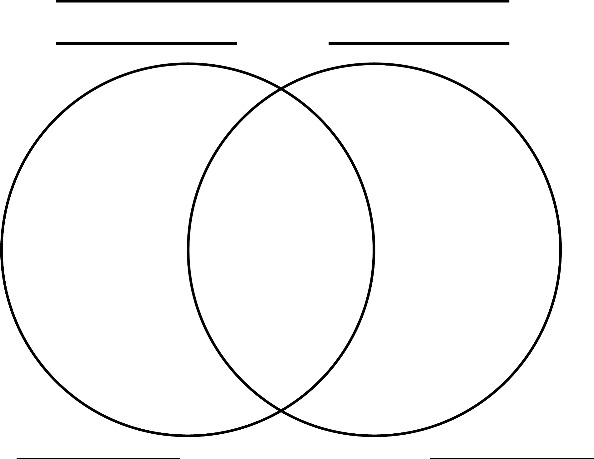 Circle Diagram Template