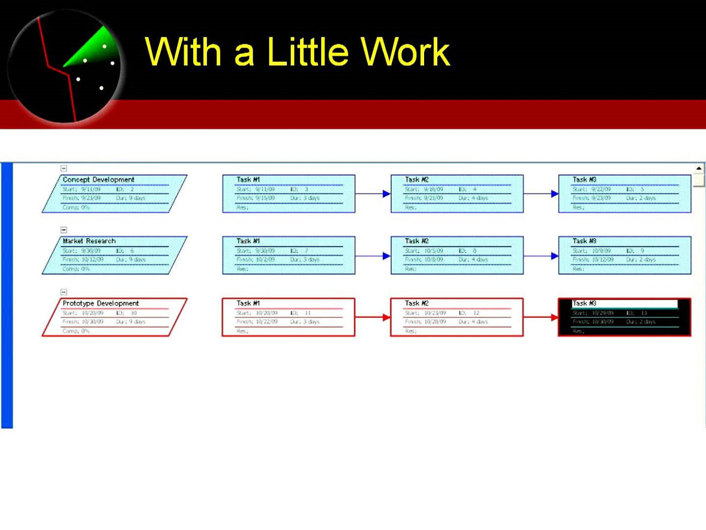 Make a Project Network Diagram